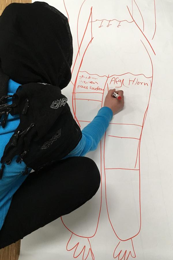Sozialtraining des ikm an der Beruflichen Schule Bergedorf